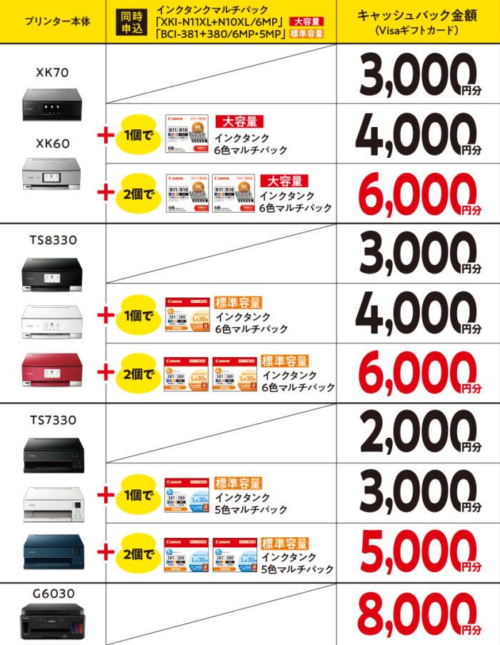 ようこそ ts8330 キャノン キヤノンPIXUS新旧プリンターの比較レビュー!TS8330とMG7730は何が違う?|キヤノンオンラインショップ