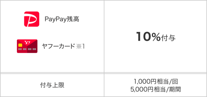 草津温泉 ペイペイ10%還元