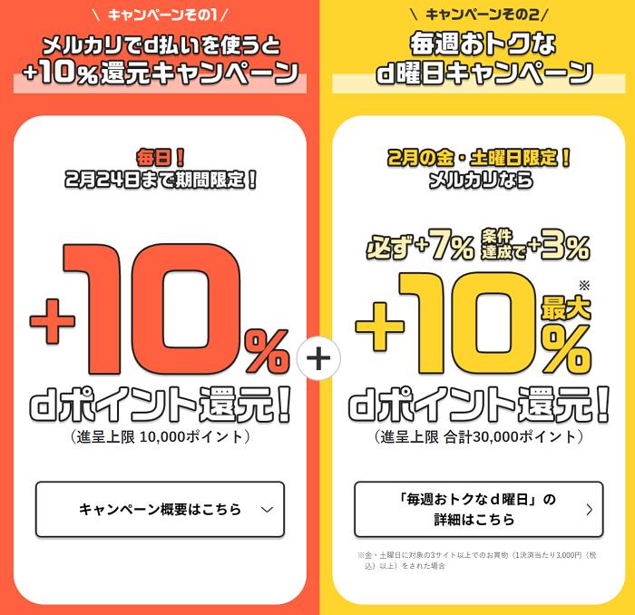 メルカリ+10%内訳