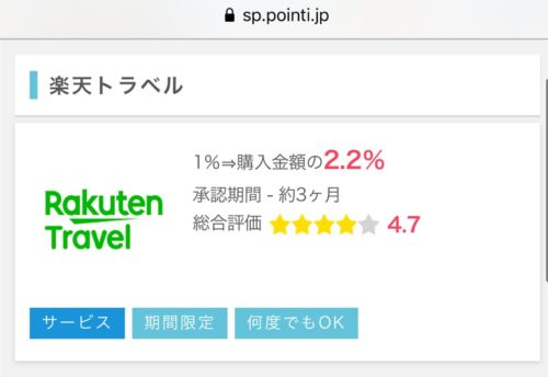 ポイントインカム・2.2%還元