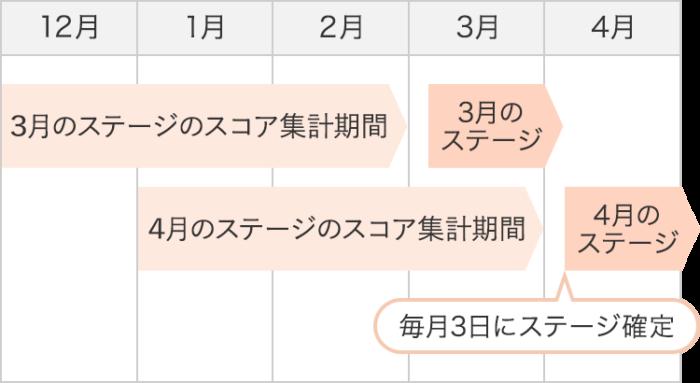 wowma ステージカレンダー